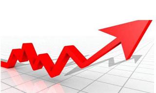 price wave